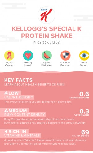 Kellogg's Special K Protein Shake