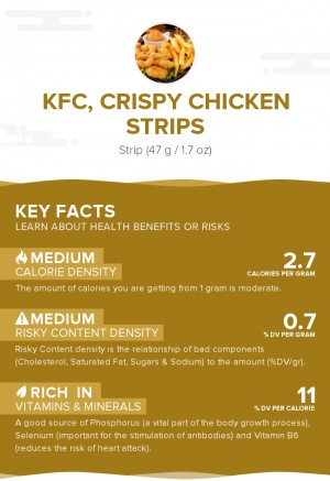 KFC, Crispy Chicken Strips