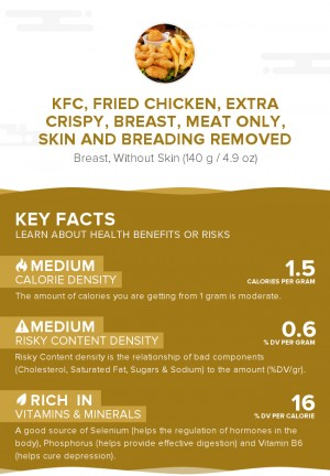 KFC, Fried Chicken, EXTRA CRISPY, Breast, meat only, skin and breading removed