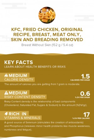 KFC, Fried Chicken, ORIGINAL RECIPE, Breast, meat only, skin and breading removed