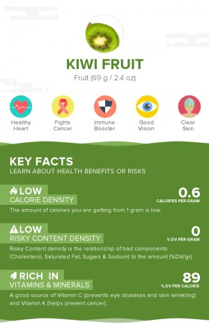 Kiwi fruit, raw