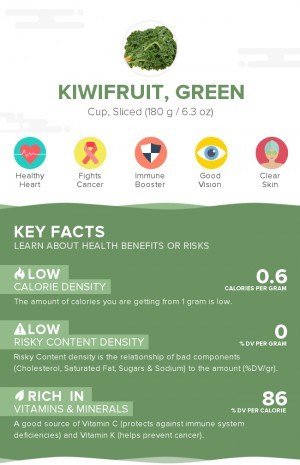 Kiwifruit, green, raw