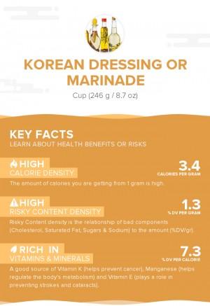 Korean dressing or marinade