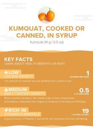 Kumquat, cooked or canned, in syrup