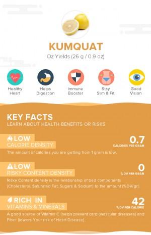 Kumquat, raw