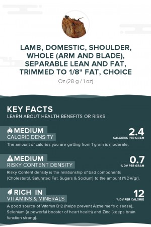 Lamb, domestic, shoulder, whole (arm and blade), separable lean and fat, trimmed to 1/8