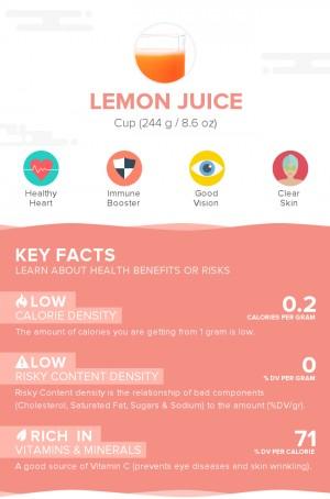 Lemon juice, raw