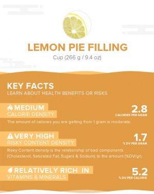 Lemon pie filling