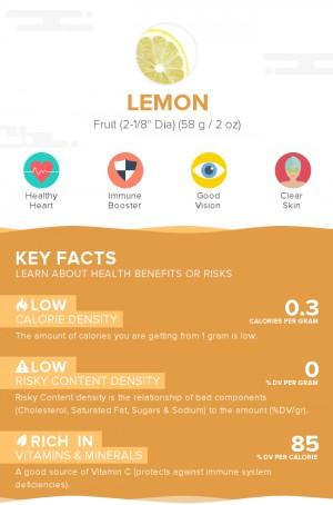 Lemon, raw
