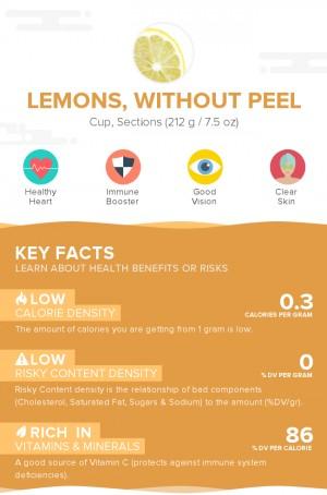Lemons, raw, without peel