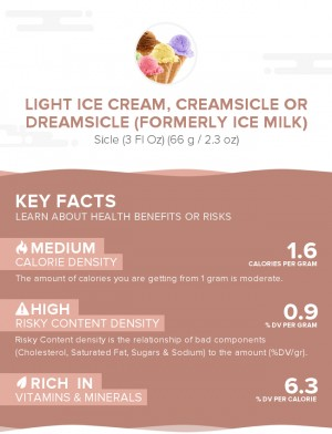 Light ice cream, creamsicle or dreamsicle (formerly ice milk)