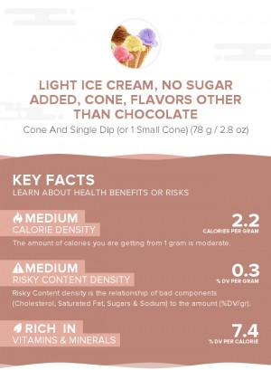 Light ice cream, no sugar added, cone, flavors other than chocolate