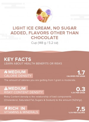 Light ice cream, no sugar added, flavors other than chocolate