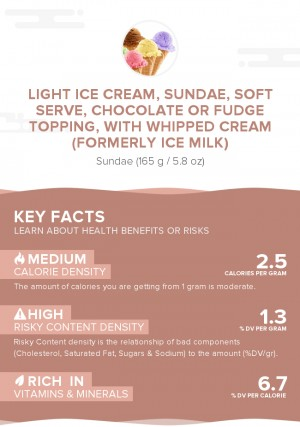 Light ice cream, sundae, soft serve, chocolate or fudge topping, with whipped cream (formerly ice milk)
