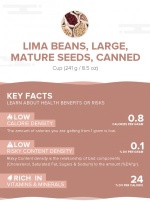 Lima beans, large, mature seeds, canned