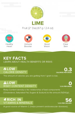 Lime, raw