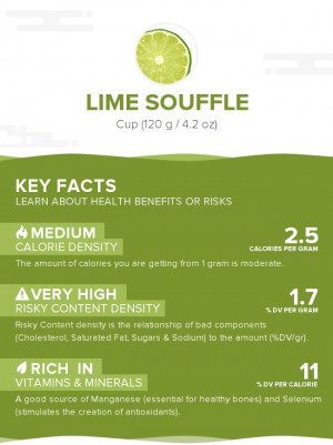 Lime souffle