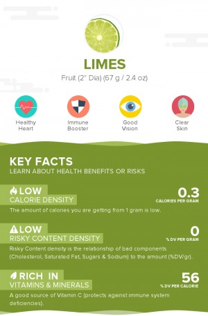 Limes, raw