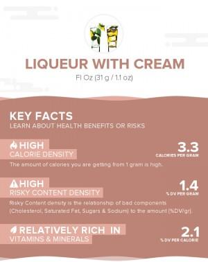 Liqueur with cream