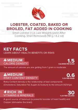 Lobster, coated, baked or broiled, fat added in cooking