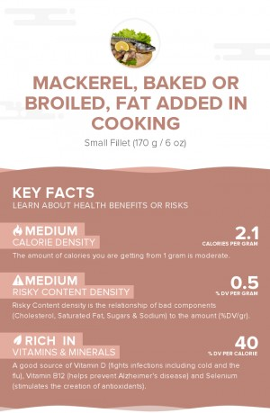 Mackerel, baked or broiled, fat added in cooking
