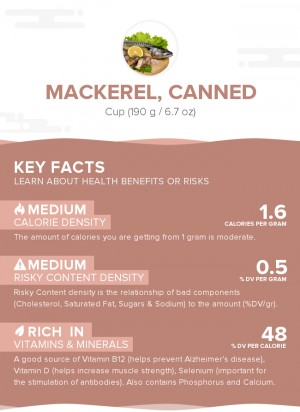 Mackerel, canned