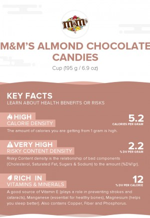 M&M's Almond Chocolate Candies