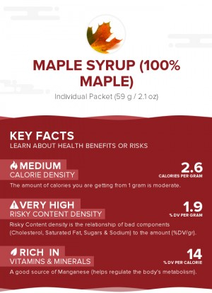 Maple syrup (100% maple)