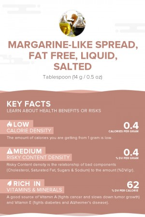 Margarine-like spread, fat free, liquid, salted