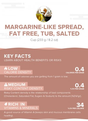 Margarine-like spread, fat free, tub, salted