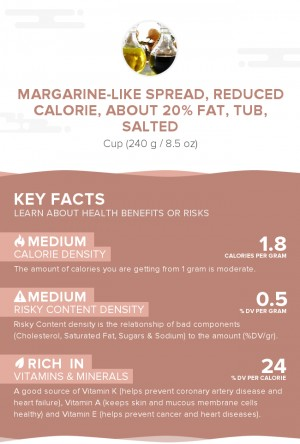 Margarine-like spread, reduced calorie, about 20% fat, tub, salted