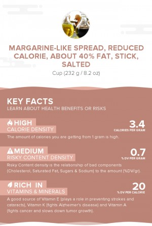 Margarine-like spread, reduced calorie, about 40% fat, stick, salted