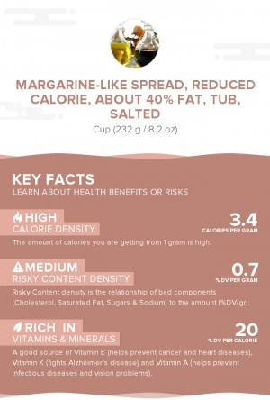 Margarine-like spread, reduced calorie, about 40% fat, tub, salted
