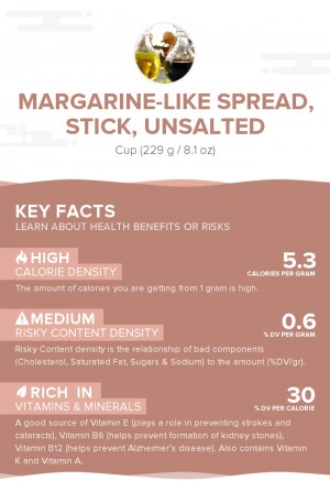 Margarine-like spread, stick, unsalted
