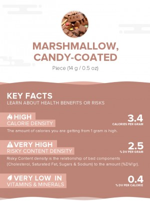 Marshmallow, candy-coated