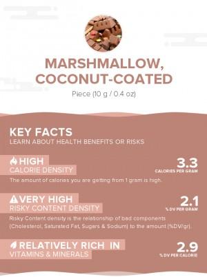 Marshmallow, coconut-coated
