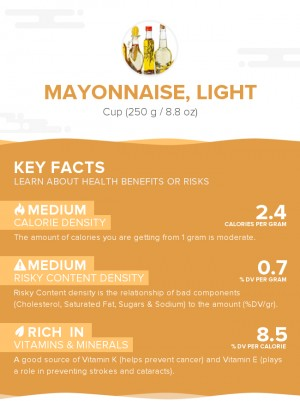 Mayonnaise, light