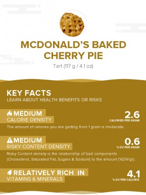 McDonald's Baked Cherry Pie