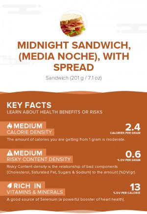 Midnight sandwich, (Media noche), with spread