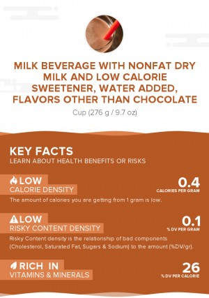 Milk beverage with nonfat dry milk and low calorie sweetener, water added, flavors other than chocolate