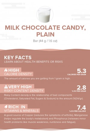 Milk chocolate candy, plain