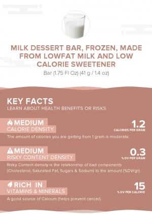 Milk dessert bar, frozen, made from lowfat milk and low calorie sweetener