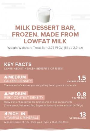 Milk dessert bar, frozen, made from lowfat milk