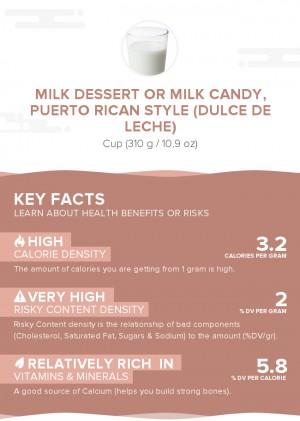 Milk dessert or milk candy, Puerto Rican style (Dulce de leche)