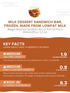 Milk dessert sandwich bar, frozen, made from lowfat milk
