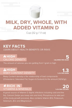 Milk, dry, whole, with added vitamin D