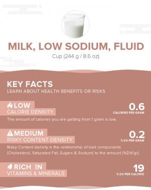 Milk, low sodium, fluid