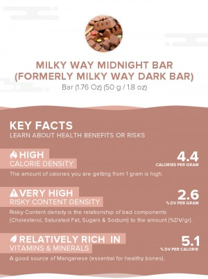 MILKY WAY MIDNIGHT Bar (formerly MILKY WAY DARK Bar)