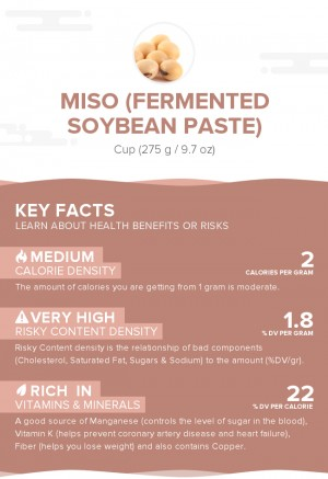 Miso (fermented soybean paste)