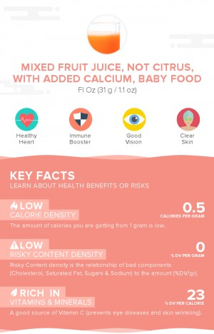 Mixed fruit juice, not citrus, with added calcium, baby food